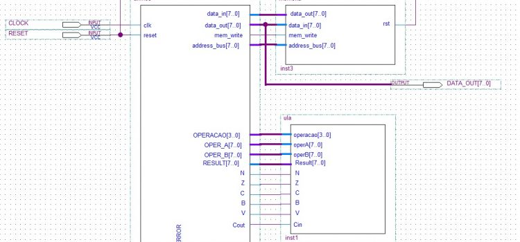 Ahmes – a simple 8-bit CPU in VHDL